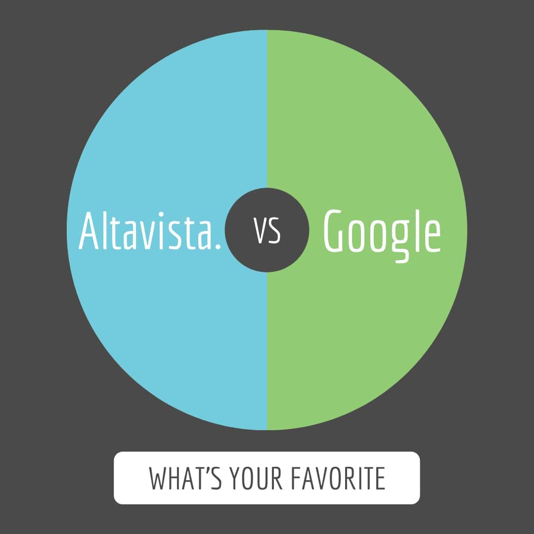 Altavista vs. Google