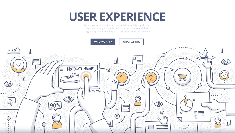 The User Experience of amazing selling machine